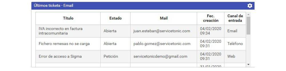 Panel tipo lista ServiceTonic