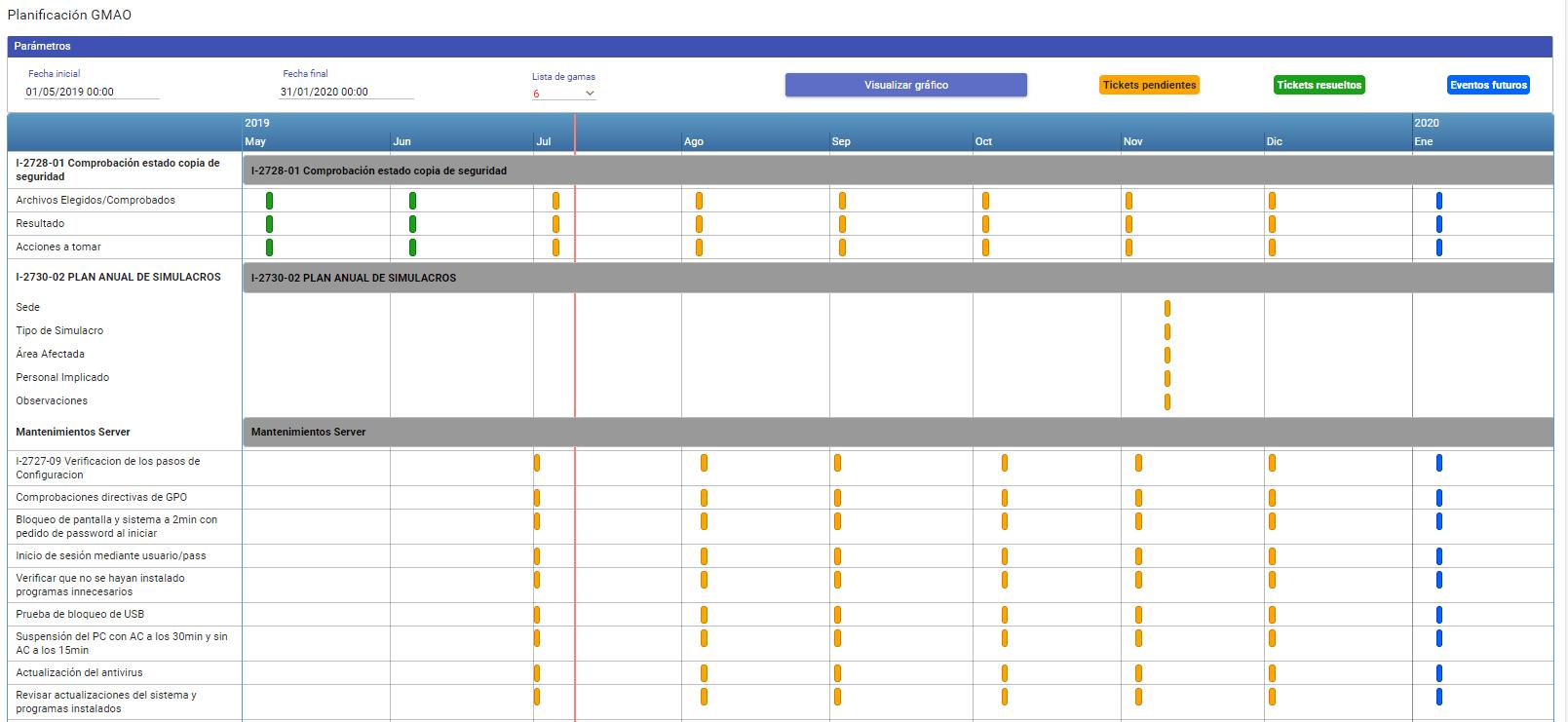 CMMS Computerized Maintenance Management System