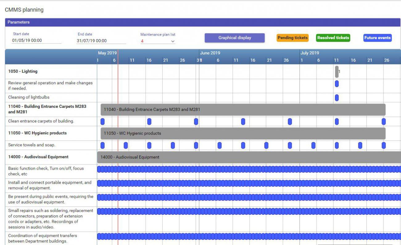 ServiceTonic Preventive Maintenance CMMS