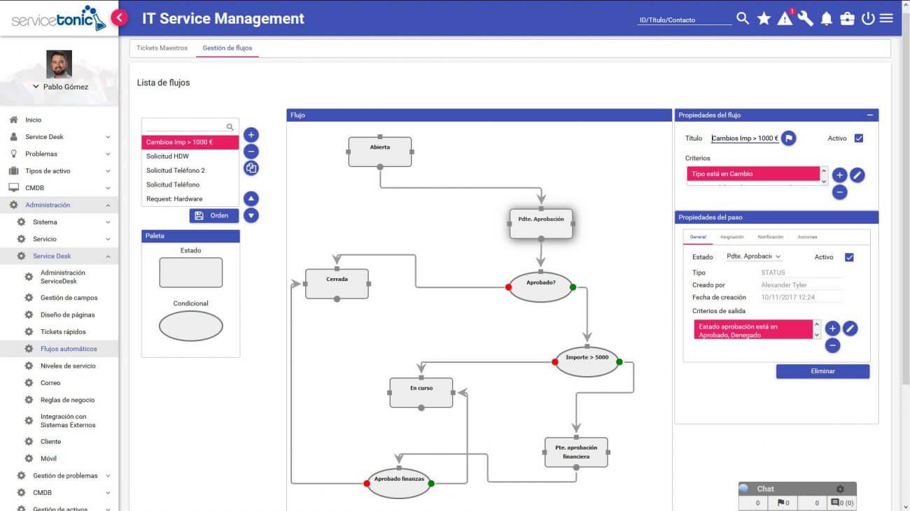 Customer Service Software Process Automation