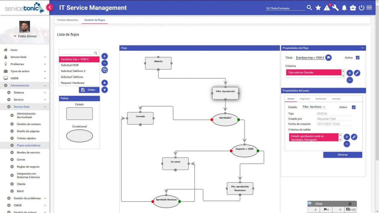 IT Management Software Process Automation