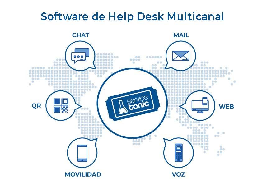 Help Desk Multicanal para Servicios Generales